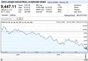 fundamental analysis trading